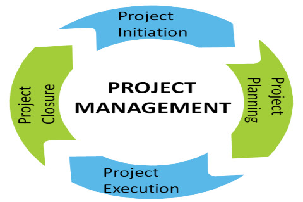 project management online courses Learn the principles of project management and apply them in your own work and life.