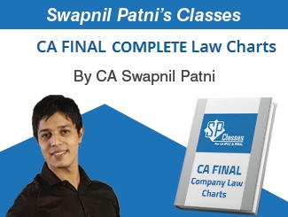CA Final Complete Law Chart Books by CA Swapnil Patni
