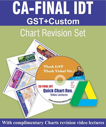 CA Final IDT Quick Charts Revision by CA Vishal Bhattad